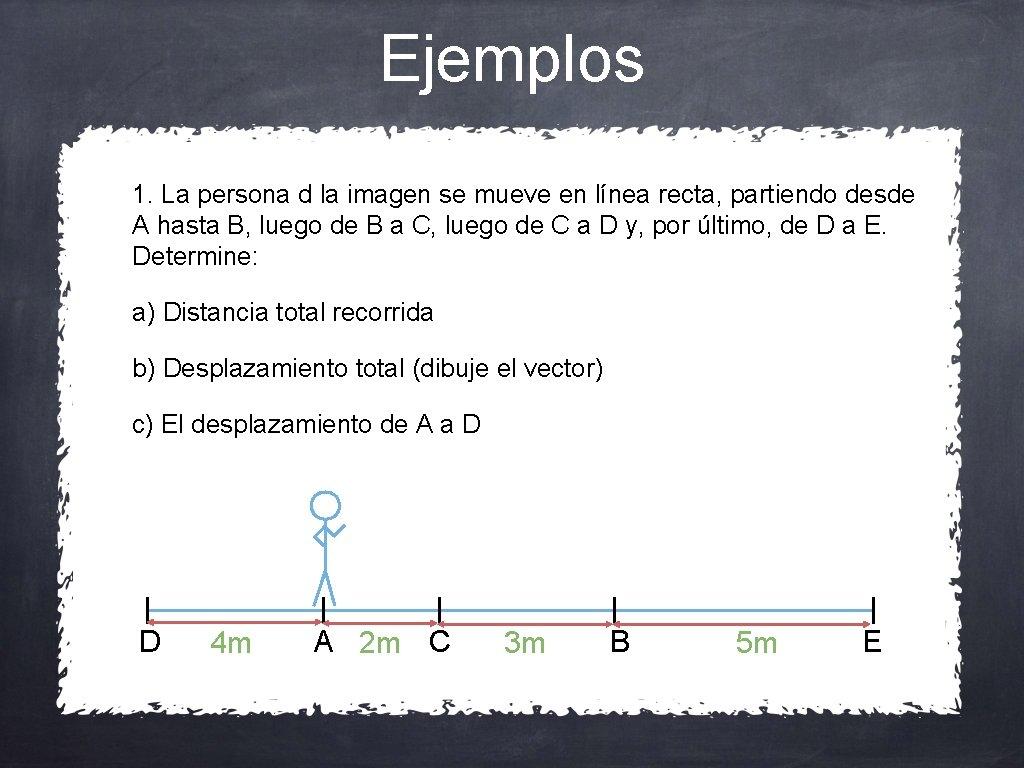Ejemplos 1. La persona d la imagen se mueve en línea recta, partiendo desde