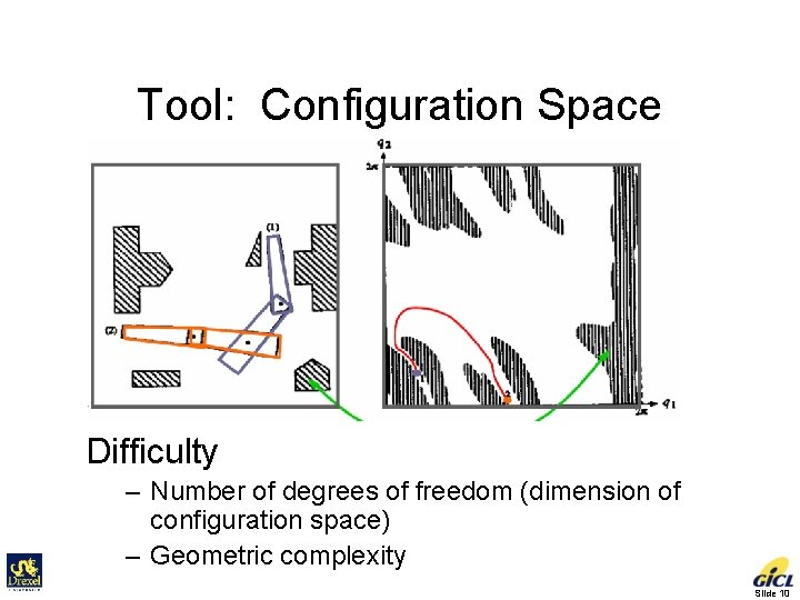 Tool: Configuration Space Difficulty – Number of degrees of freedom (dimension of configuration space)