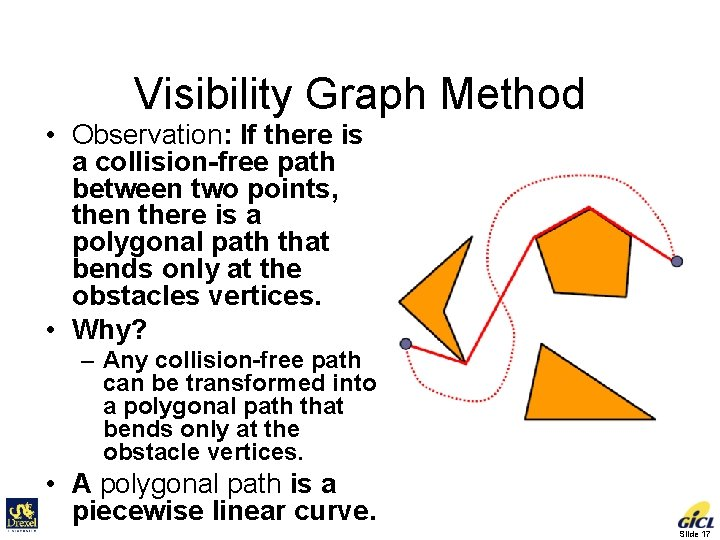 Visibility Graph Method • Observation: If there is a collision-free path between two points,