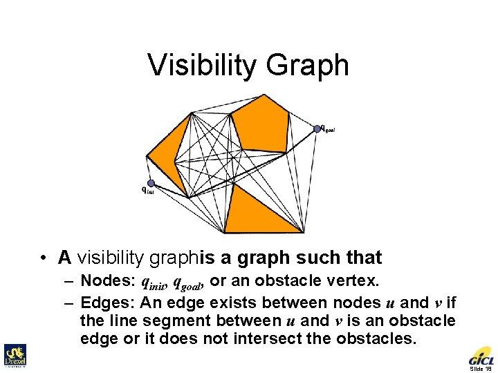Visibility Graph • A visibility graphis a graph such that – Nodes: qinit, qgoal,