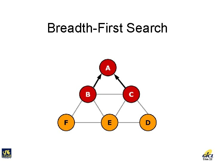 Breadth-First Search Slide 25