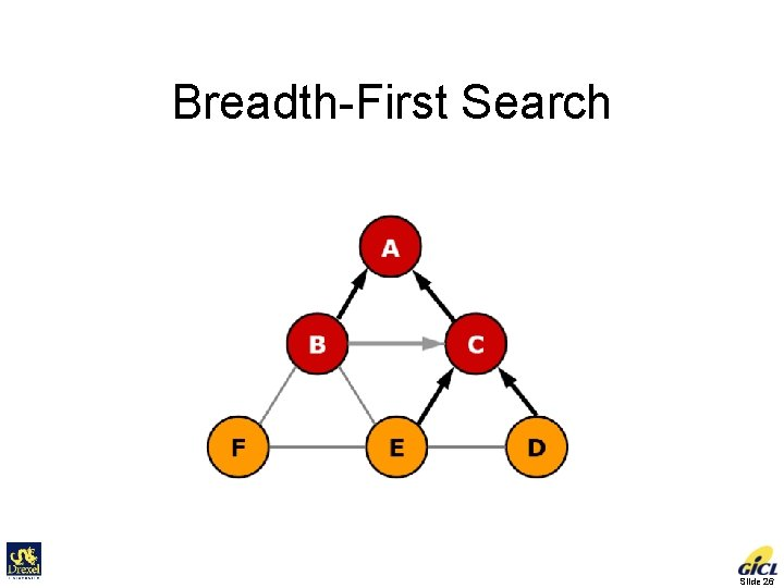 Breadth-First Search Slide 26