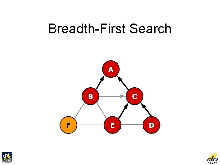 Breadth-First Search Slide 27