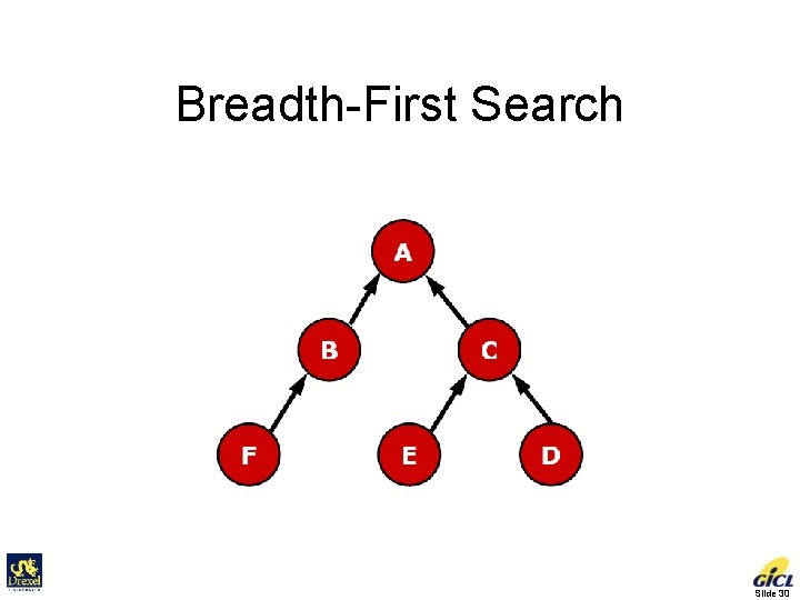 Breadth-First Search Slide 30