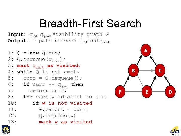 Breadth-First Search Slide 31