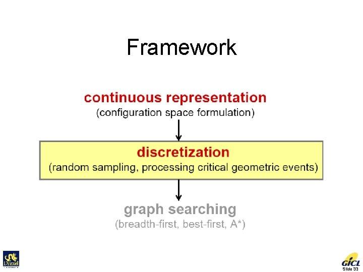 Framework Slide 33