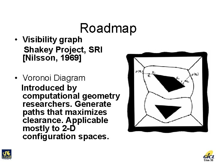 Roadmap • Visibility graph Shakey Project, SRI [Nilsson, 1969] • Voronoi Diagram Introduced by