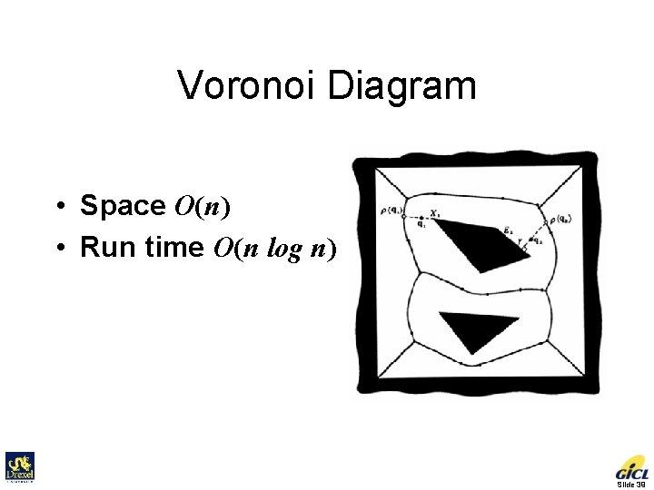 Voronoi Diagram • Space O(n) • Run time O(n log n) Slide 39