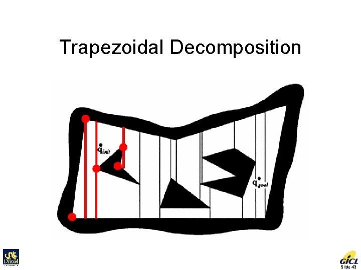 Trapezoidal Decomposition Slide 43