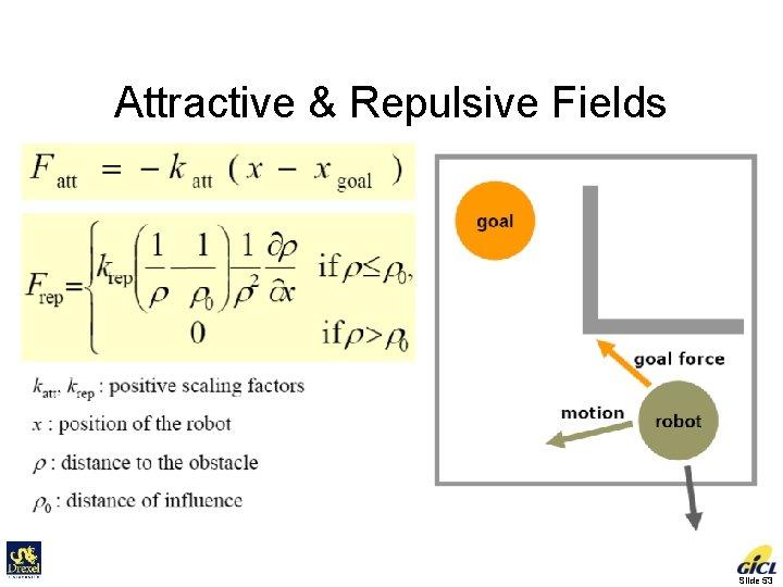 Attractive & Repulsive Fields Slide 53