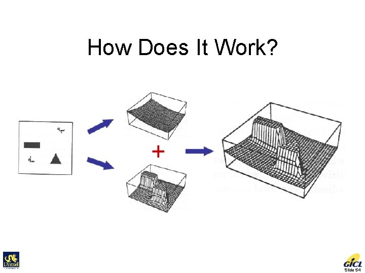 How Does It Work? Slide 54