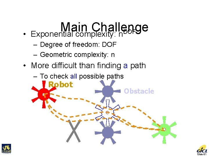 • Main Challenge Exponential complexity: n. DOF – Degree of freedom: DOF –