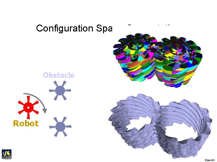 Configuration Space Computation • [Varadhan et al, ICRA 2006] • 2 Translation + 1