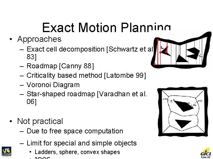 Exact Motion Planning • Approaches – Exact cell decomposition [Schwartz et al. 83] –