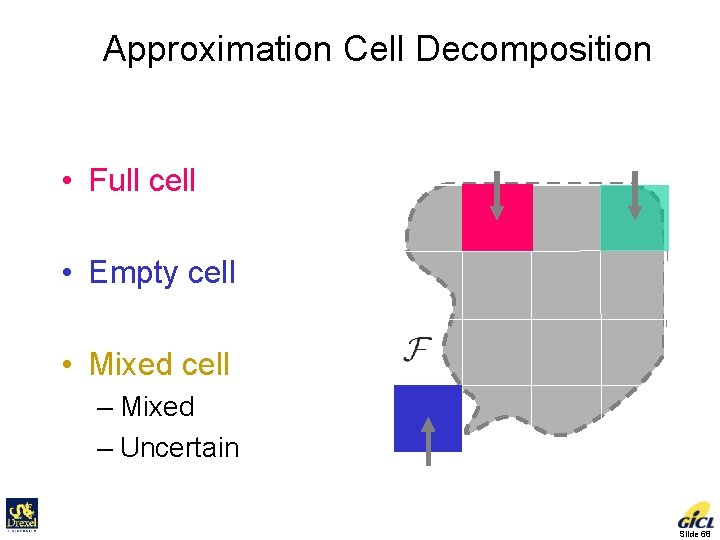 Approximation Cell Decomposition • Full cell Configuration Space full mixed • Empty cell •