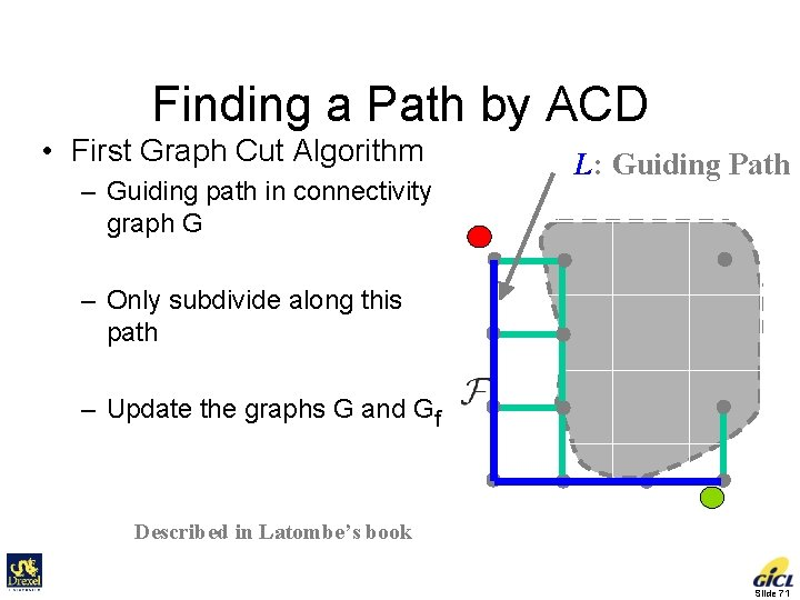 Finding a Path by ACD • First Graph Cut Algorithm – Guiding path in