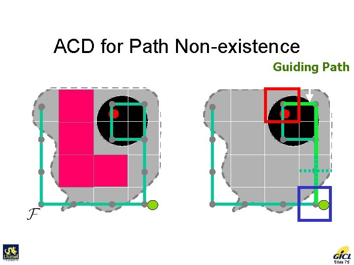 ACD for Path Non-existence Connectivity Graph Guiding Path Slide 75