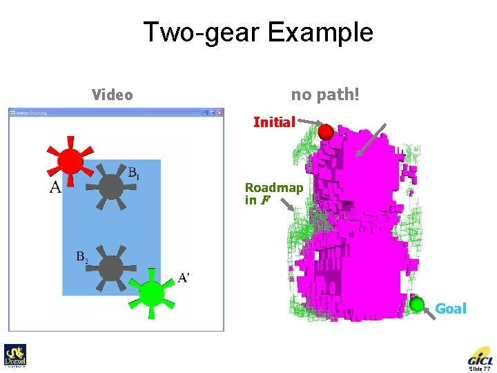 Two-gear Example Video no path! Initial 3. 356 s Cells in C-obstacle Roadmap in