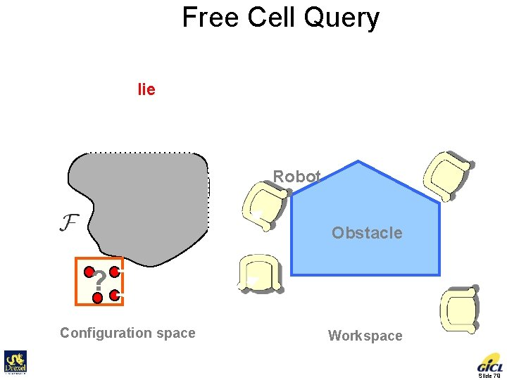 Free Cell Query A Collision Detection Problem • Does the cell lie inside free