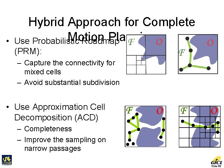 • Hybrid Approach for Complete Motion Planning Use Probabilistic Roadmap (PRM): – Capture