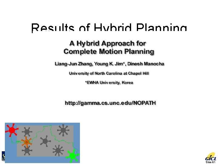Results of Hybrid Planning Slide 91