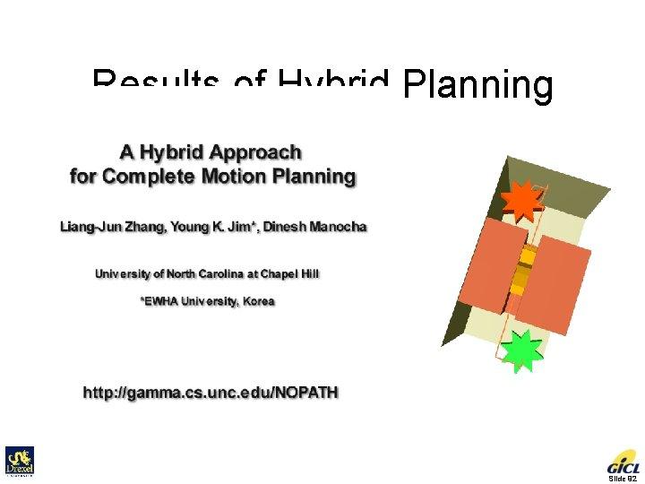 Results of Hybrid Planning Slide 92