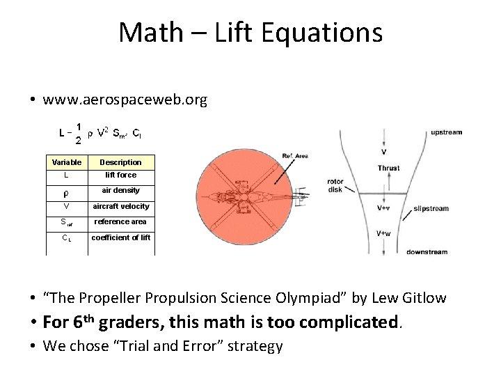 Math – Lift Equations • www. aerospaceweb. org Variable Description L lift force air