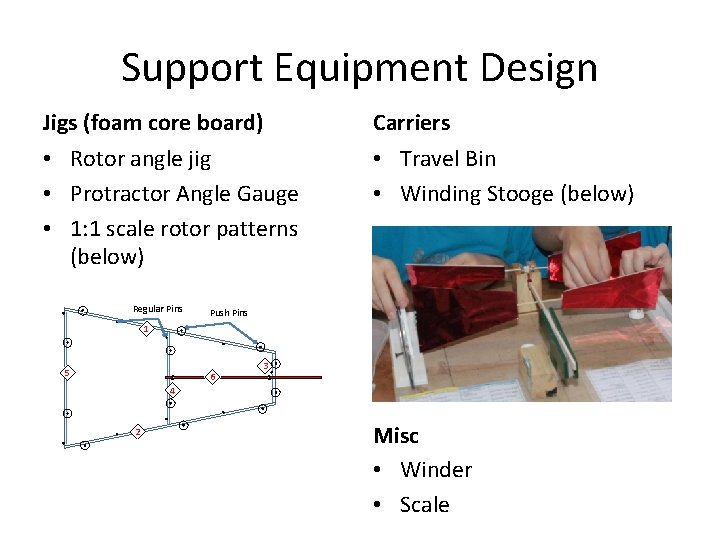 Support Equipment Design Jigs (foam core board) Carriers • Rotor angle jig • Protractor