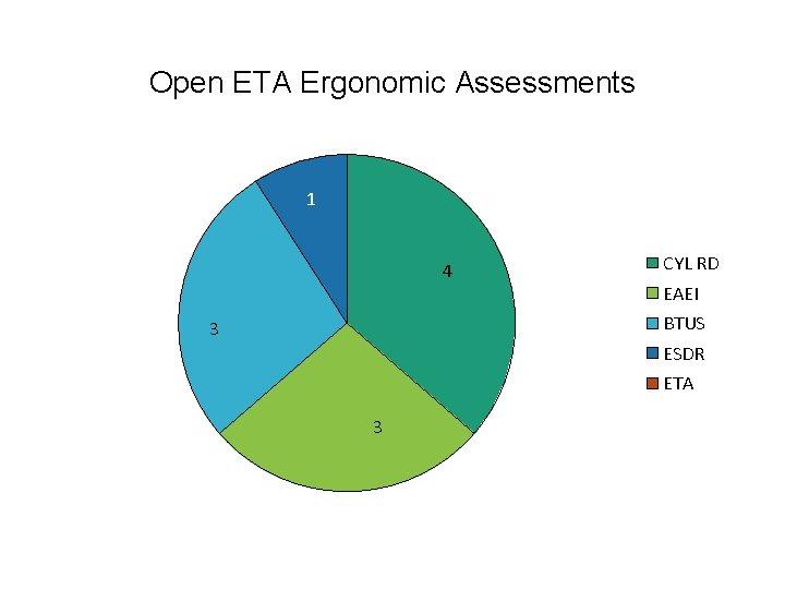 Open ETA Ergonomic Assessments 1 4 CYL RD EAEI BTUS 3 ESDR ETA 3