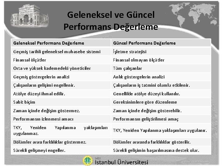 Geleneksel ve Güncel Performans Değerleme Geleneksel Performans Değerleme Güncel Performans Değerleme Geçmiş tarihli geleneksel