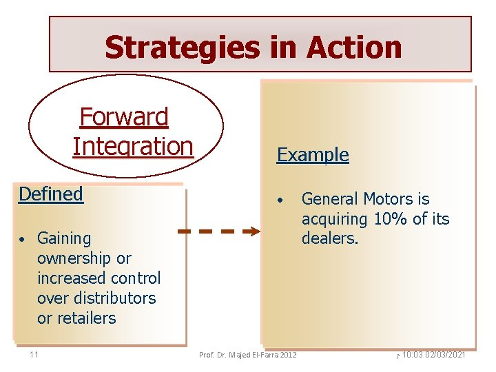 Strategies in Action Forward Integration Defined • Example • Gaining ownership or increased control