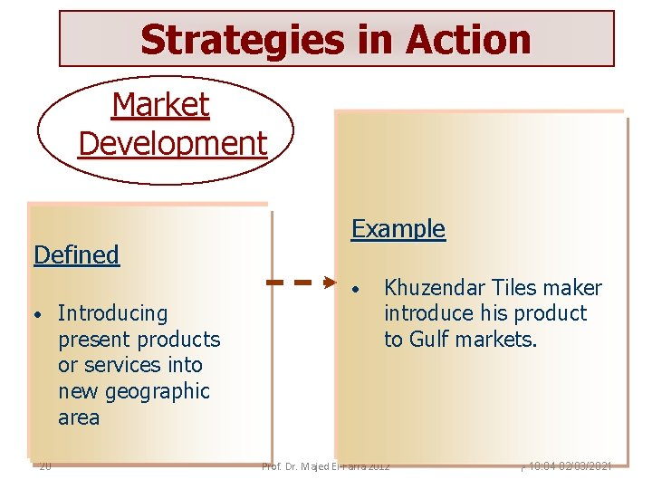 Strategies in Action Market Development Defined Example • • 20 Introducing present products or