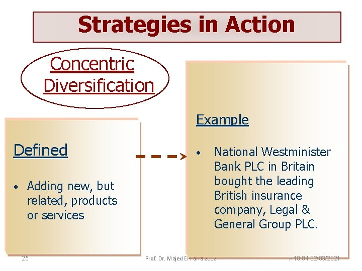 Strategies in Action Concentric Diversification Example Defined • Adding new, but related, products or