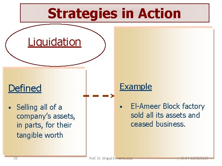 Strategies in Action Liquidation Defined • Selling all of a company's assets, in parts,