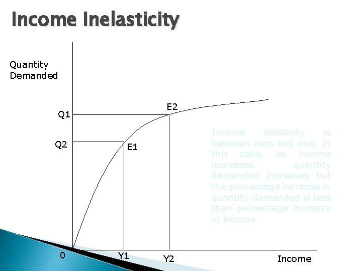 Income Inelasticity Quantity Demanded E 2 Q 1 Q 2 0 Income elasticity is