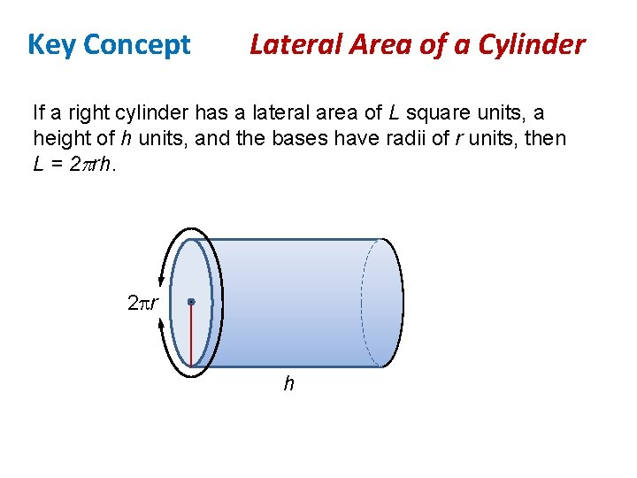 Key Concept Lateral Area of a Cylinder If a right cylinder has a lateral