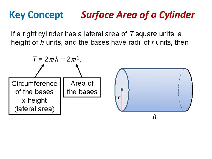 Key Concept Surface Area of a Cylinder If a right cylinder has a lateral