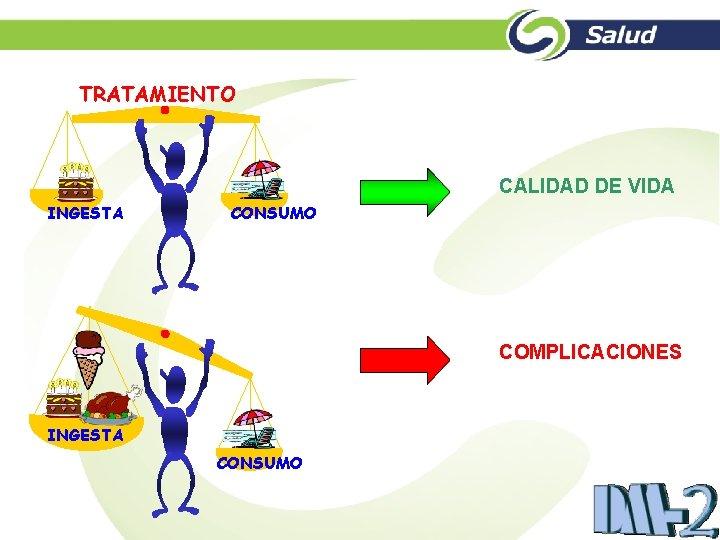 TRATAMIENTO CALIDAD DE VIDA INGESTA CONSUMO COMPLICACIONES INGESTA CONSUMO