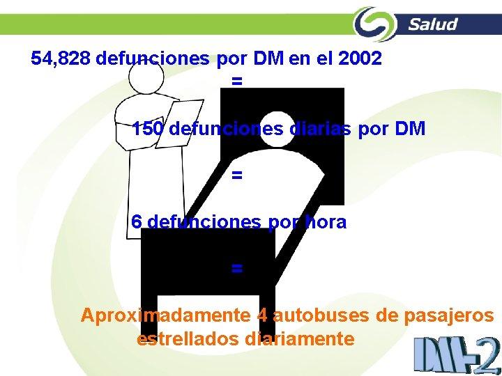 54, 828 defunciones por DM en el 2002 = 150 defunciones diarias por DM