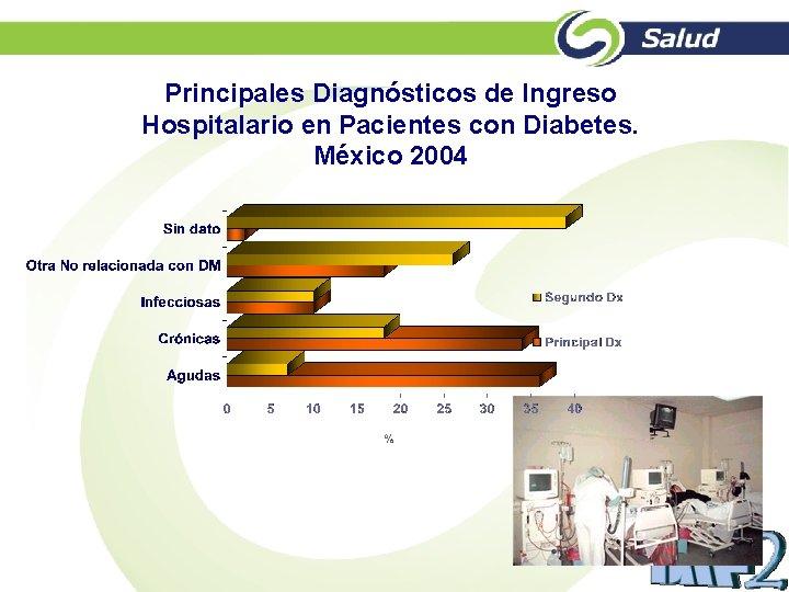 Principales Diagnósticos de Ingreso Hospitalario en Pacientes con Diabetes. México 2004