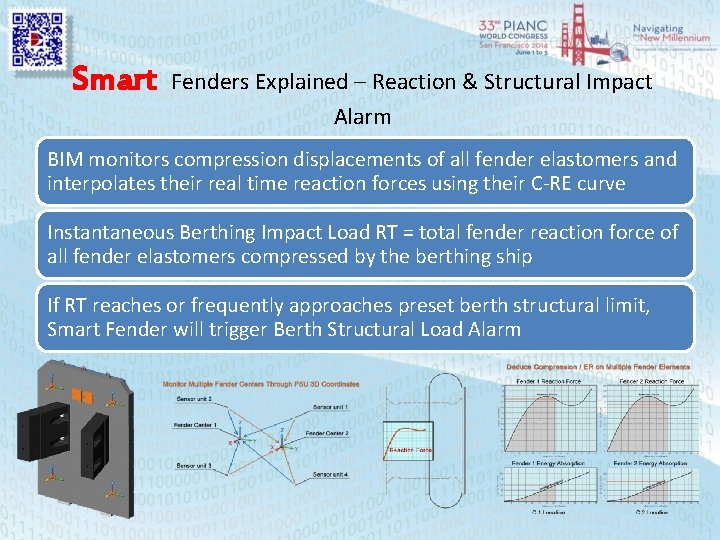 Smart Fenders Explained – Reaction & Structural Impact Alarm BIM monitors compression displacements of