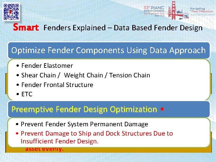 Smart Fenders Explained – Data Based Fender Design Optimize Fender Components Using Data Approach