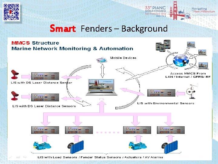 Smart Fenders – Background Based on Zalda MMCS Platform • Network Monitoring - Automation