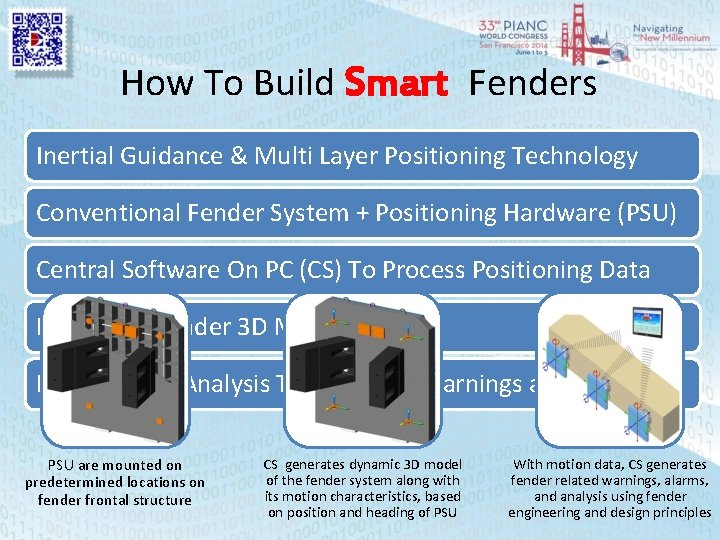 How To Build Smart Fenders Inertial Guidance & Multi Layer Positioning Technology Conventional Fender