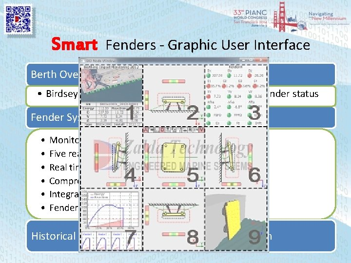 Smart Fenders - Graphic User Interface Berth Overview Window • Birdseye view of a