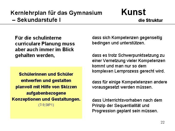 Kernlehrplan für das Gymnasium – Sekundarstufe I Für die schulinterne curriculare Planung muss aber