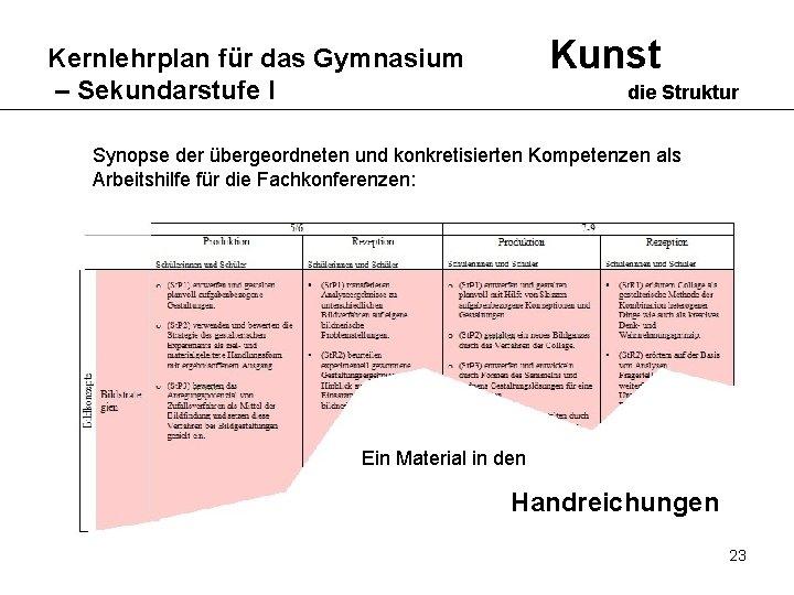 Kunst Kernlehrplan für das Gymnasium – Sekundarstufe I die Struktur Synopse der übergeordneten und