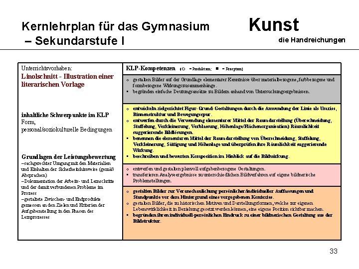 Kunst Kernlehrplan für das Gymnasium – Sekundarstufe I Unterrichtsvorhaben: Linolschnitt - Illustration einer literarischen