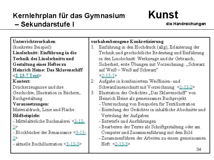 Kernlehrplan für das Gymnasium – Sekundarstufe I Unterrichtsvorhaben (konkretes Beispiel): Linolschnitt: Einführung in die