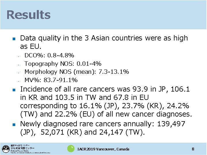 Results Data quality in the 3 Asian countries were as high as EU. n